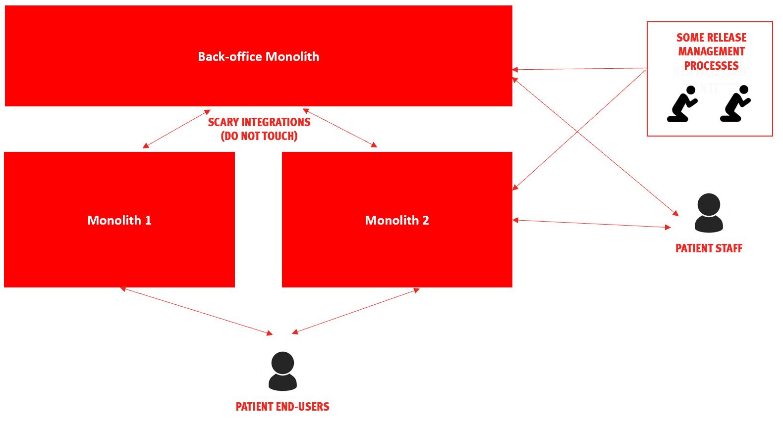 Enterprise-scenario-(3).png